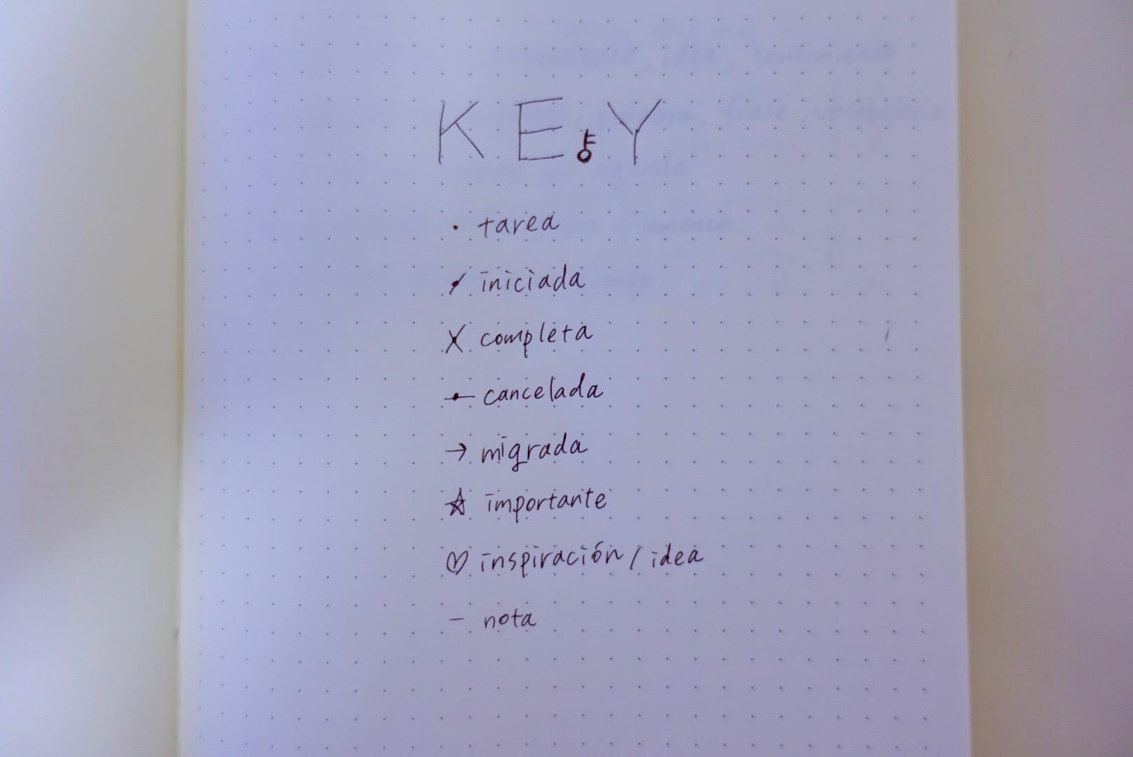 バレットジャーナルのキー(スペイン語)
